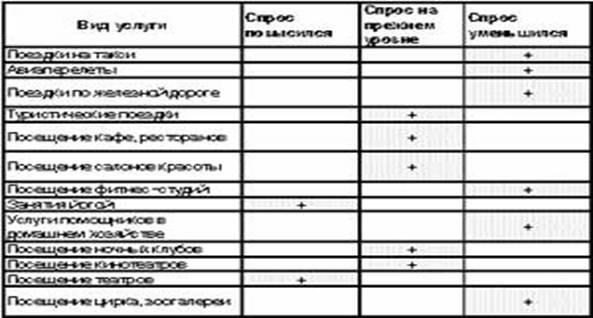 Пермь, Иркутск, Сахалин, Тверь: клиенты на салонах не экономят