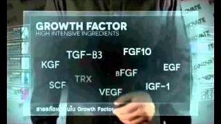 Факторы роста в составе косметических средств: за и против