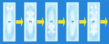 Гидромассажные ванны в СПА–индустрии